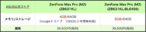 Zenfone Max Pro M2価格比較