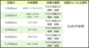 2021 TOCFL試験 日本日程
