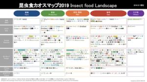 昆虫カオスマップ